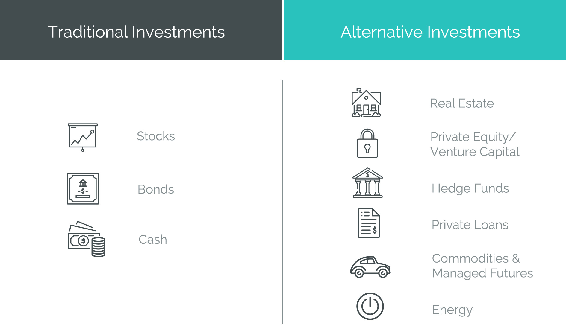 What are Alternative Investments?, Traditional Investments vs Alternative Investments, Alternative Investing, hudsonpoint capital